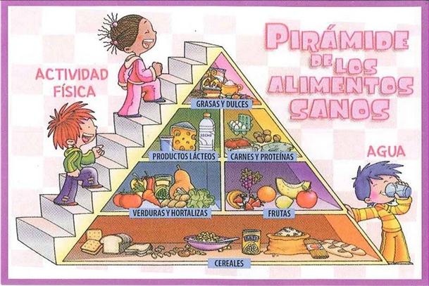 piramide alimentos sanos