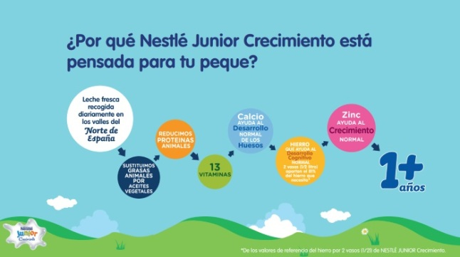 nestle-junior